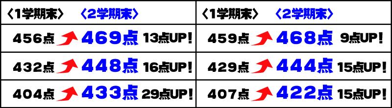 テスト結果2018